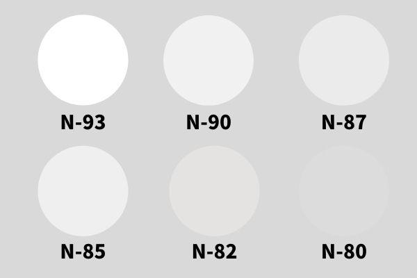 N93〜N80